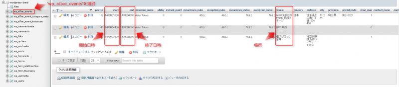 phpmyadmin-wp_ai1ec_events%e3%83%86%e3%83%bc%e3%83%96%e3%83%ab